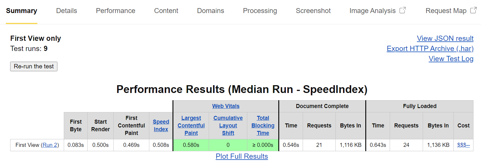 Performance results for a WordPress plugin