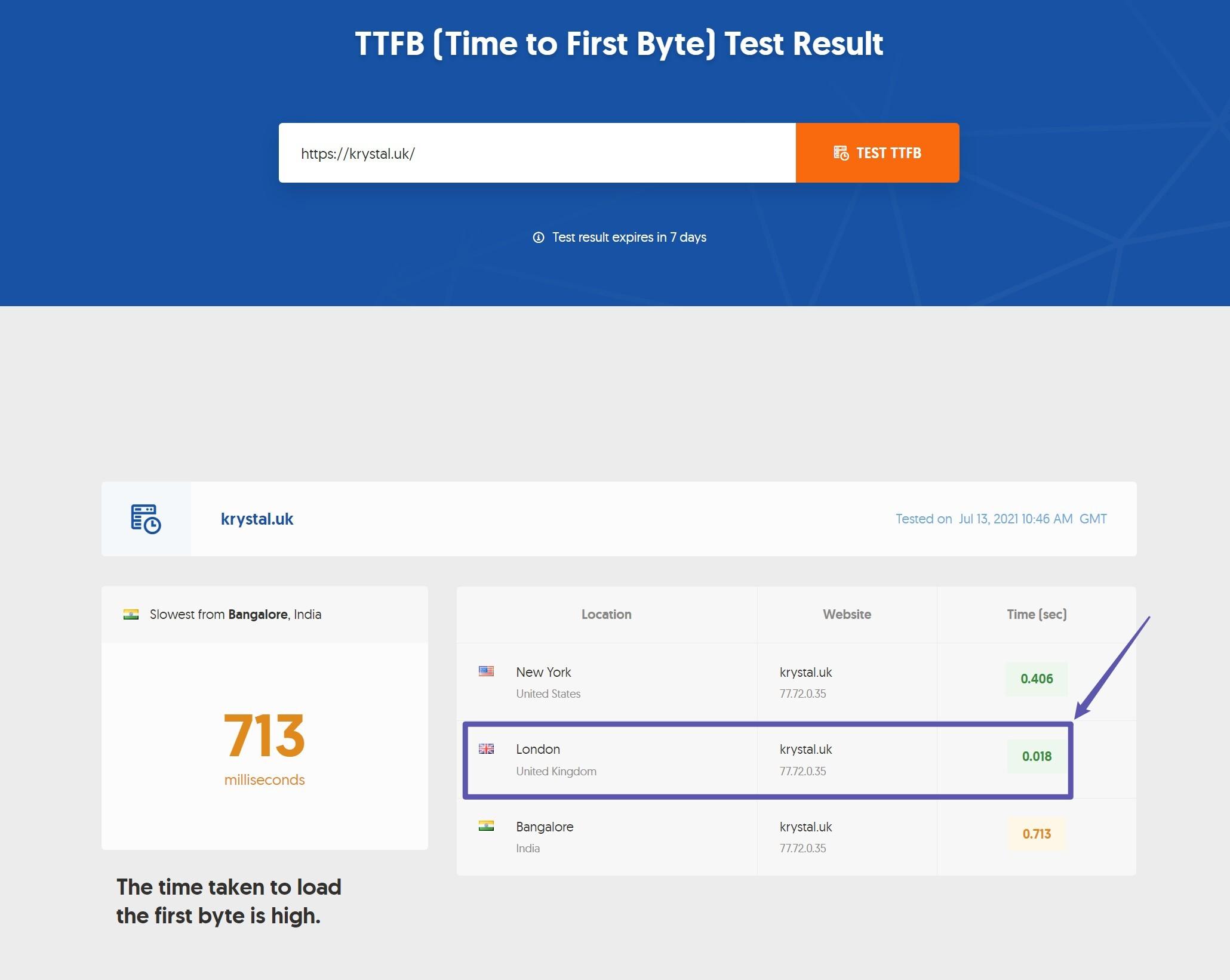 Geekflare TTFB test results screen